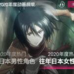 【画像】中国人「日本のアニメキャラランキングを作ったぞ!」